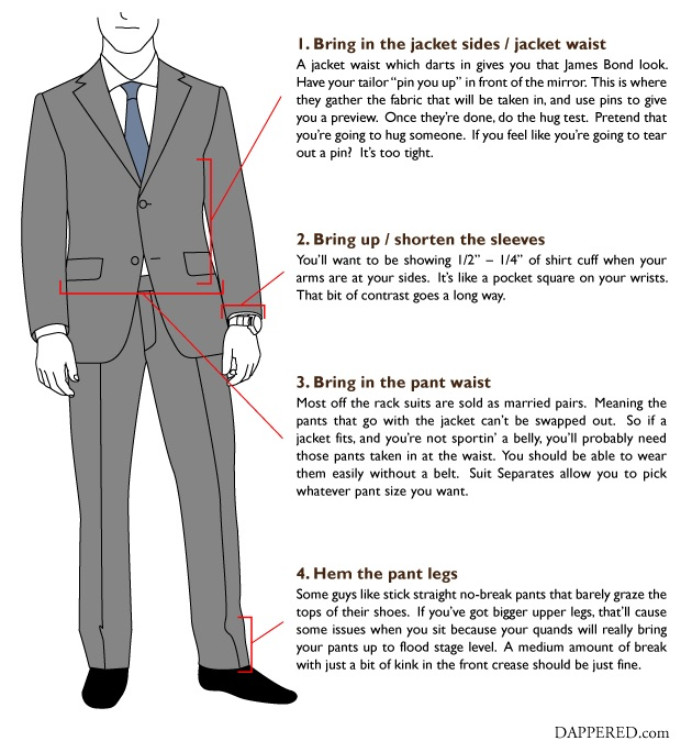 How to Buy your First Suit | Dappered.com
